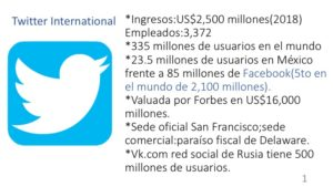 ¿Quién controla Twitter? (Diapositiva 1)