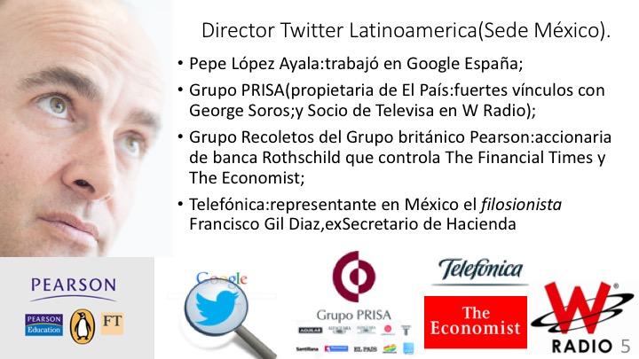¿Quién controla Twitter? (Diapositiva 5)